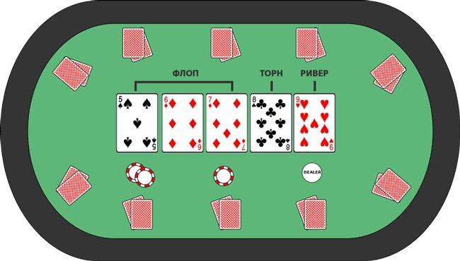 холдем покер